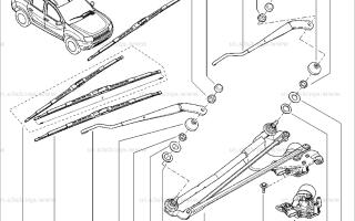 Какой выбрать размер щёток стеклоочистителя на рено дастер?