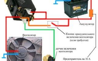 Где находится датчик включения вентилятора пежо 206
