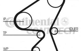 Артикулы и тип ремня грм на peugeot 206