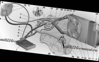 Схема системы охлаждения на ваз-2112 16 клапанов инжектор: фото