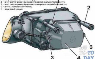 Как на ваз-2110 поднять фары: фото и видео