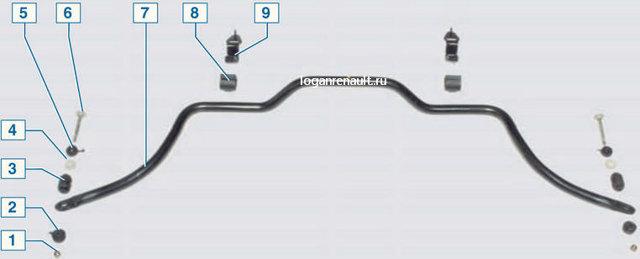 Устройство передней подвески на Рено Логан: фото и видео