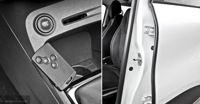 Базовая комплектация Рено Каптур: технические характеристики, цены