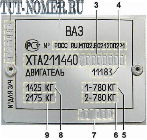 Где находится номер двигателя ВАЗ-2114 8 клапанов: фото и видео