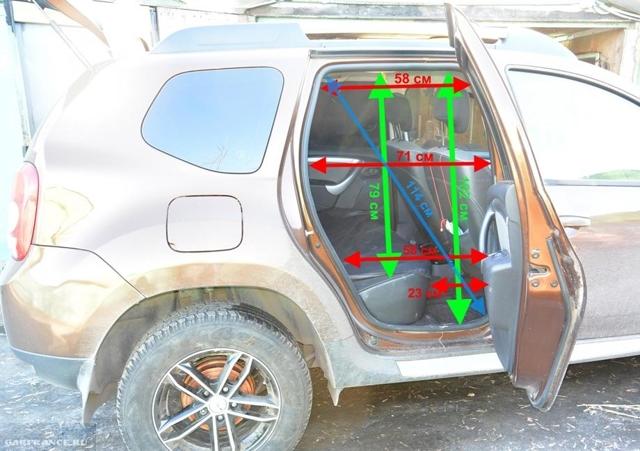 Габаритные размеры автомобиля Рено Дастер: геометрия кузова