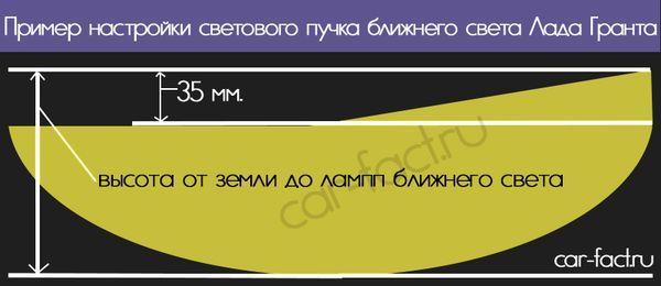 Регулировка фар Лада Калина своими руками: фото, видео