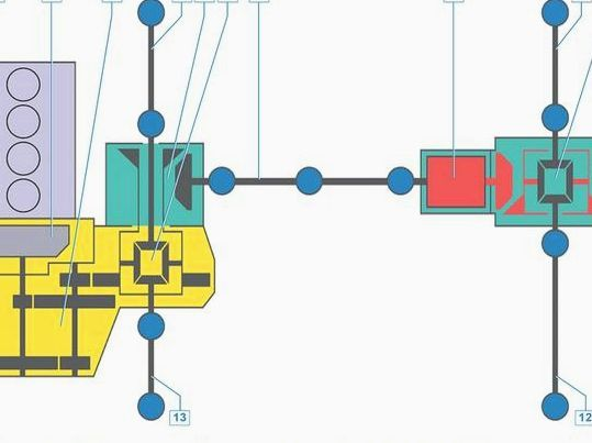 Как работает полный привод Рено Дастер: строение и принцип