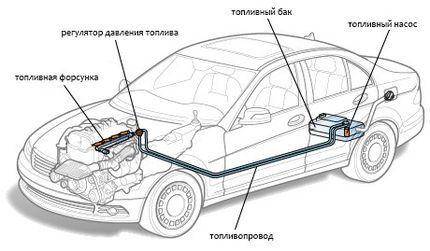 Почему в салоне Нива Шевроле пахнет бензином: ремонт