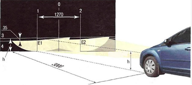 Как отрегулировать фары на рестайлинговом Форд Фокус 2: фото