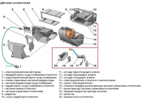Почему не работает печка и не дует на ВАЗ-2112