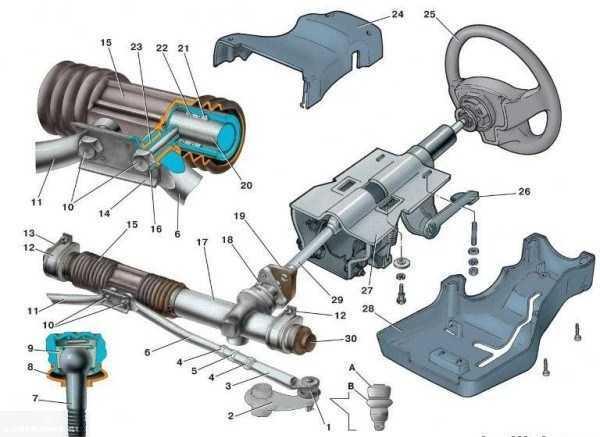 Ремонт рулевой рейки ВАЗ-2112 своими руками: фото и видео