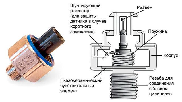 Как проверить датчик детонации на ВАЗ-2114 мультиметром: видео