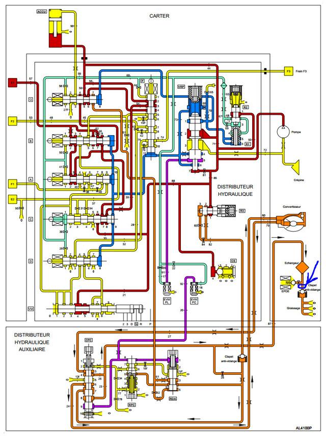 Как проверить уровень масла в АКПП Рено Дастер: фото и видео
