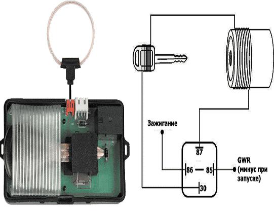 Как отключить иммобилайзер на ВАЗ-2112 самому: фото и видео