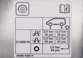 Какое давление должно быть в шинах Рено Дастер: 1.5 и 2 литра