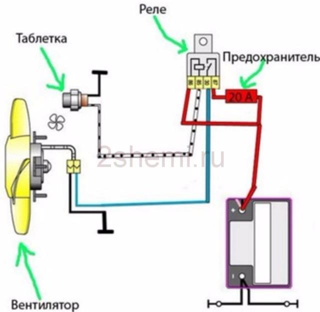 Как проверить вентилятор охлаждения на ВАЗ-2114: фото и видео