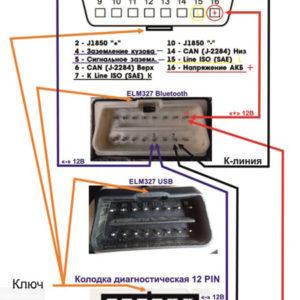 Где находится диагностический разъём ВАЗ-2112: фото и видео