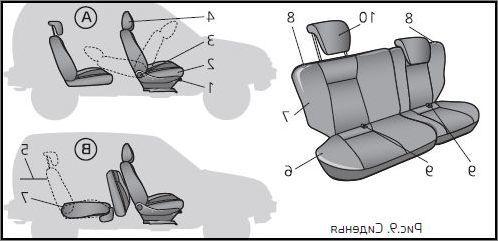 Как снимаются и раскладываются задние сиденья на Ниве Шевроле