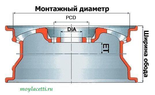 Разболтовка колесных дисков на Шевроле Лачетти: размер колёс