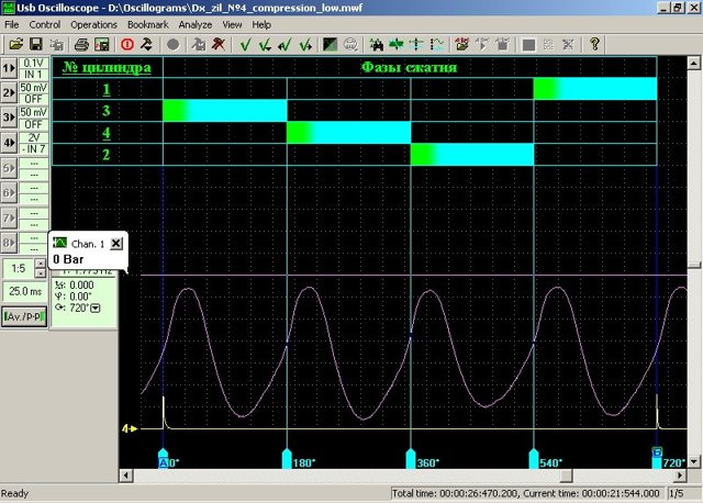 Нормы компрессии в цилиндрах двигателя ВАЗ-2110 8 клапанов