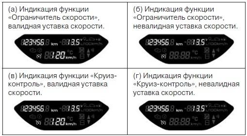 Как настроить часы на Лада Веста: фото и видео