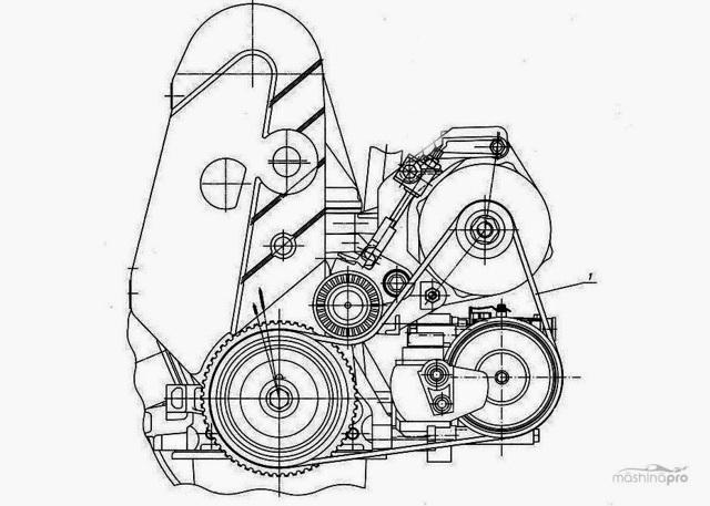 Замена ремня генератора Лада Калина 8 клапанов: размер, фото, видео