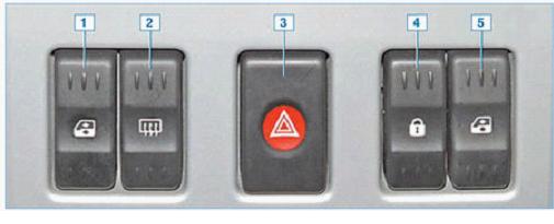 Установка сигнализации Рено Логан своими руками: точки, видео