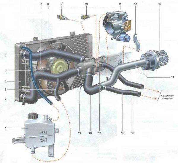 Замена патрубков печки на ВАЗ-2110: фото и видео