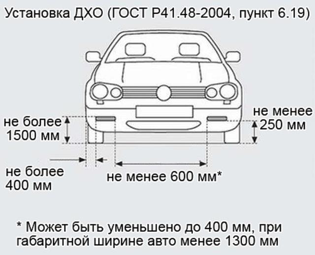 Как на ВАЗ-2114 своими руками установить противотуманные фары