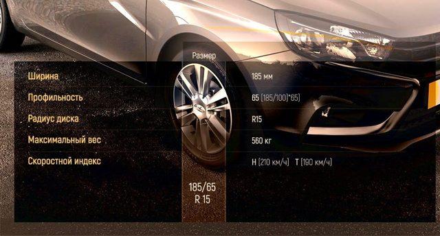 Какая разболтовка на Лада Веста: размер колёс