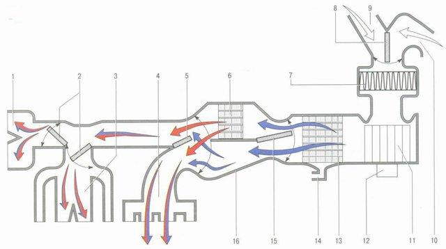 Замена радиатора печки Лада Гранта своими руками: фото и видео