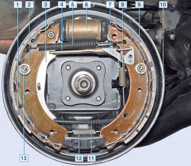 Замена передних тормозных колодок на Рено Логан +видео и фото