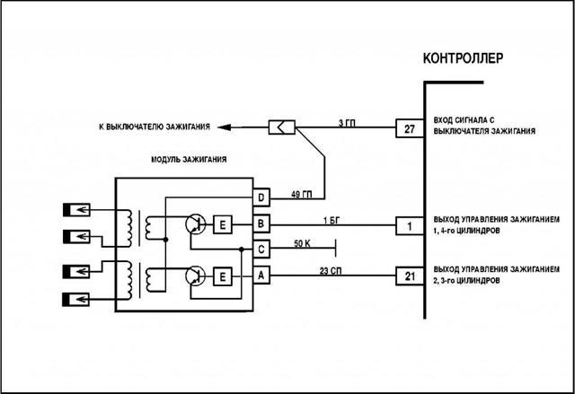 Как проверить модуль зажигания Шевроле Нива: неисправности