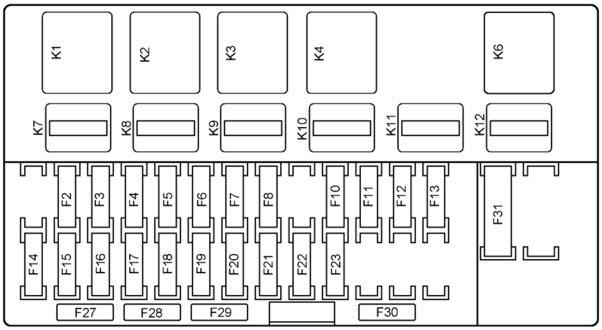 Схема и расположение блока предохранителей Лада Гранта: фото и видео