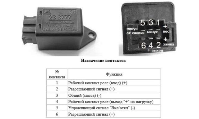 Где находится реле противотуманок на ВАЗ-2114: расположение