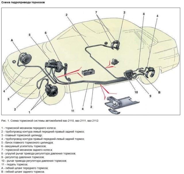 Замена задних тормозных колодок на ВАЗ-2112: фото и видео