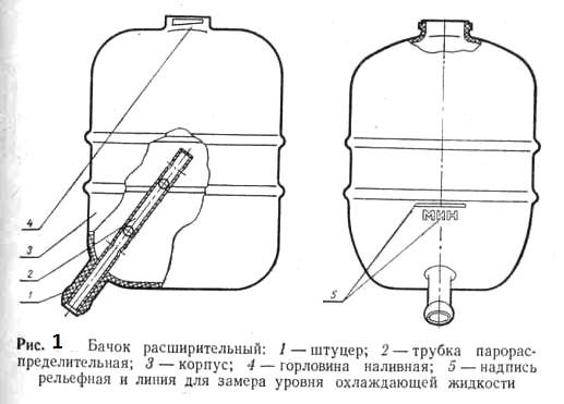 Почему лопается расширительный бачок на ВАЗ-2110: причины
