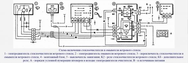 Замена трапеции дворников на ВАЗ-2110: алгоритм, фото и видео