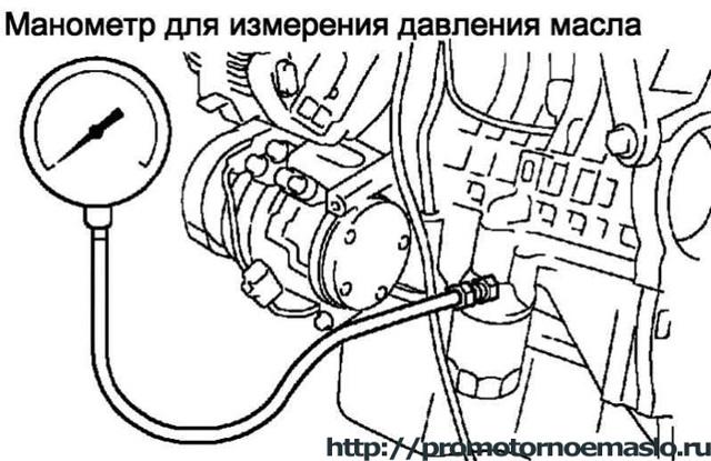 Давление масла на ВАЗ-2112: сколько должно быть?