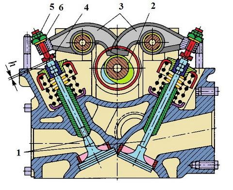 Как проверить гидрокомпенсаторы на ВАЗ-2112 16 клапанов: фото