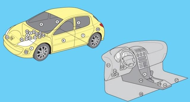 Пежо 308 не работает омыватель лобового стекла: ремонт