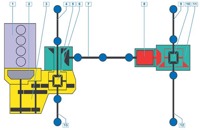 Принцип работы электромуфты на Рено Дастер