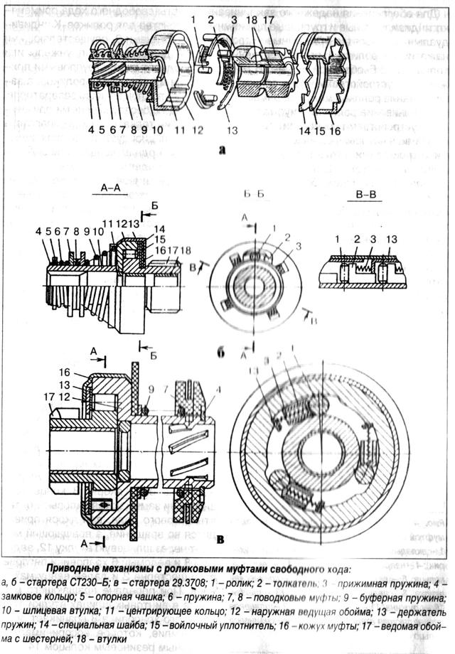 Замена бендикса на стартере ВАЗ-2110: фото и видео