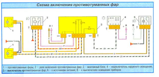 На ВАЗ-2110 не горят противотуманки, что делать?