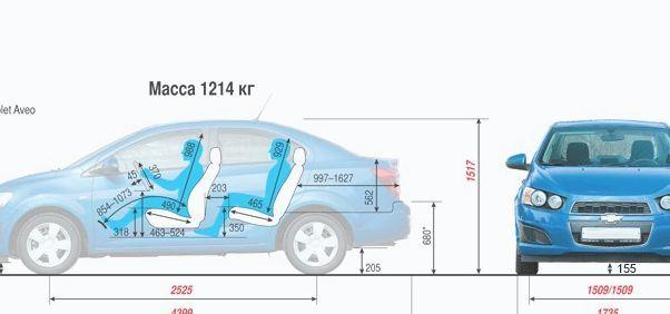 Какой клиренс (дорожный просвет) у Шевроле Лачетти: увеличение