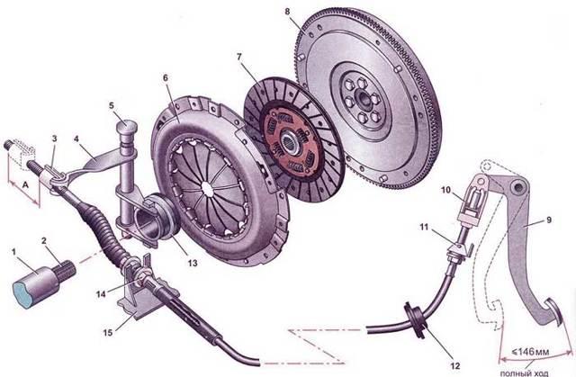 Замена сцепления на ВАЗ-2112 16 клапанов: фото и видео