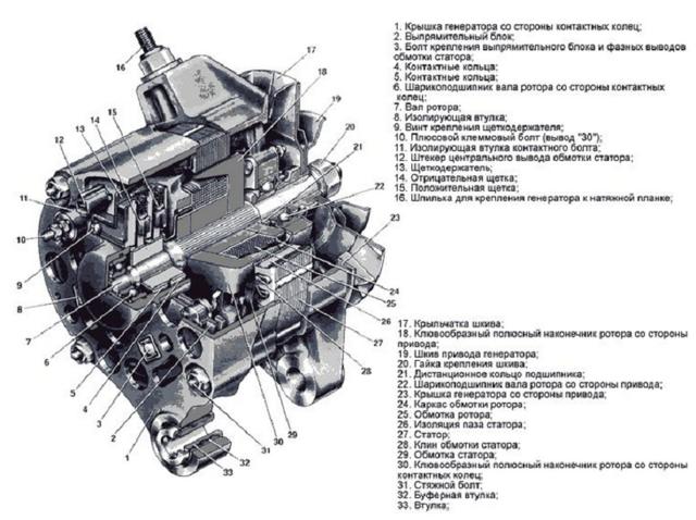 Замена подшипников генератора на ВАЗ-2110: какие подшипники?
