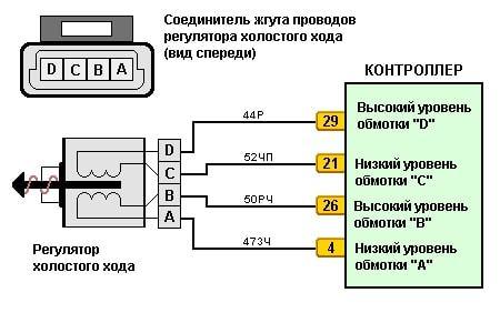 Как проверить датчик холостого хода ВАЗ-2114: признаки неисправности
