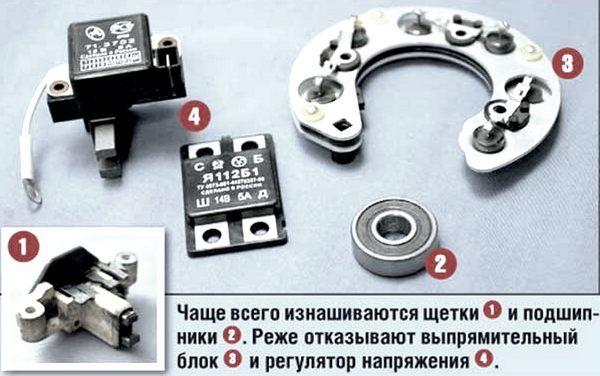 Какое напряжение должен выдавать генератор ВАЗ-2114: сколько Вольт