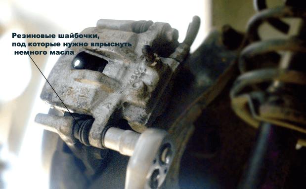 Задние тормозные колодки на Митсубиси Лансер 9: какие лучше